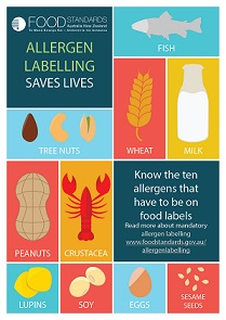 Allergen poster packaged files Sept 29 image.jpg