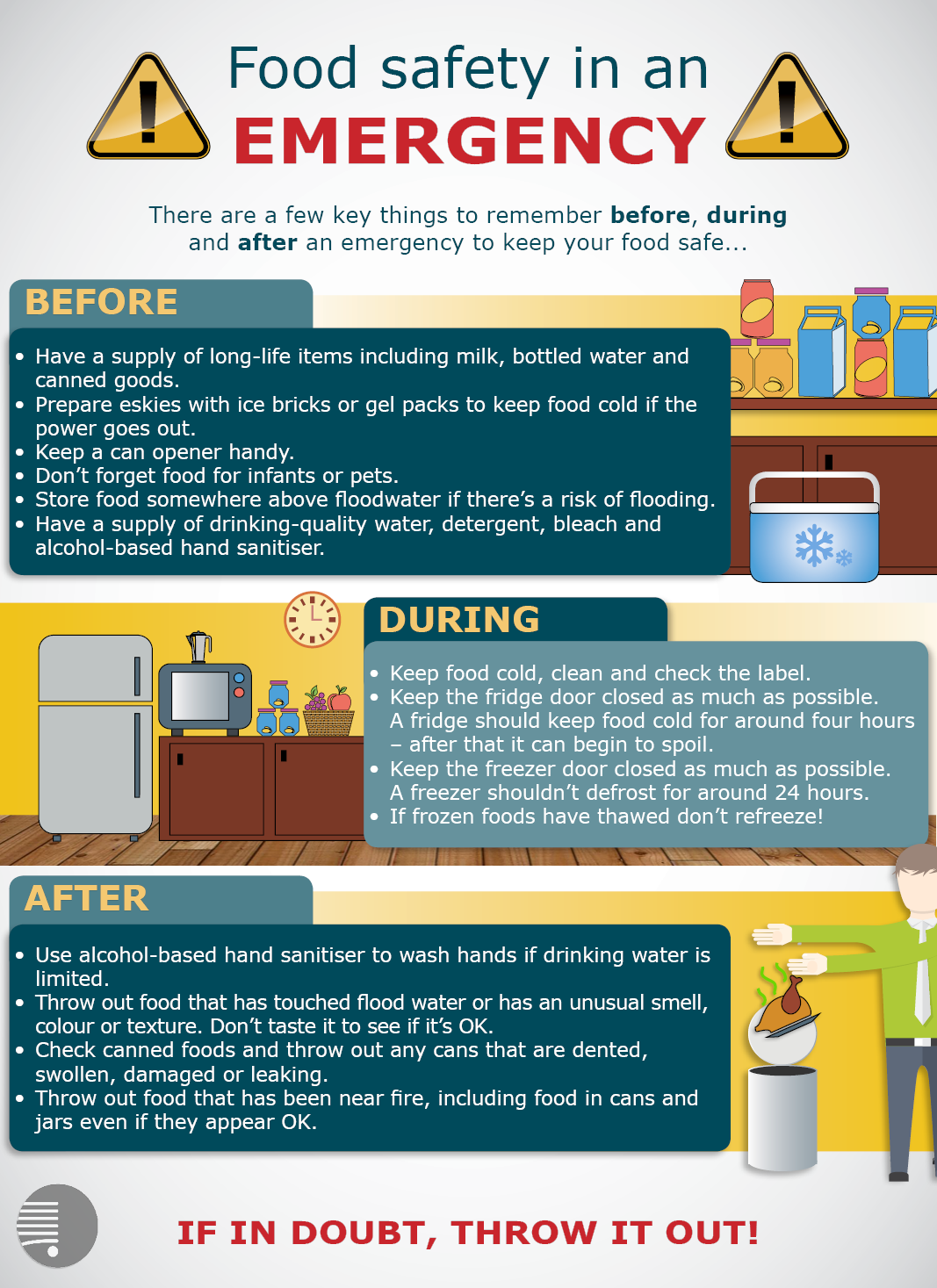 food safety in an emergency infographic. for a more detailed explaination email information@foodstandards.gov.au