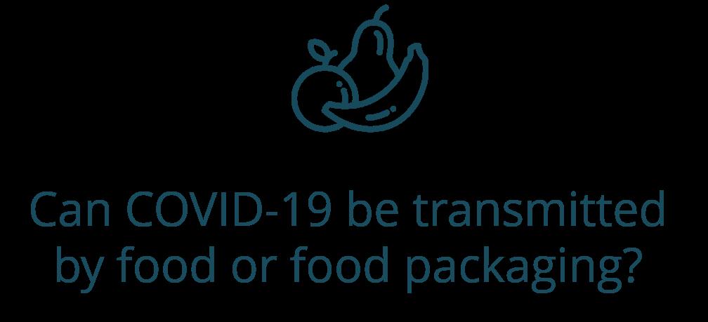 Novel Coronavirus and Food Safety